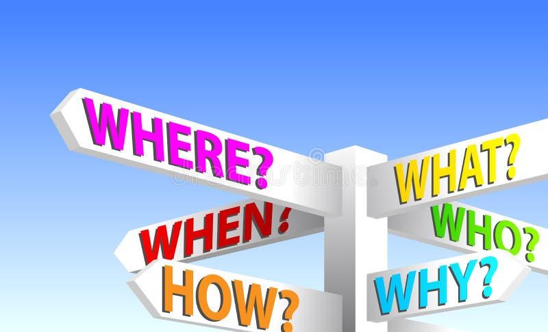 Fragen-Zeichen-Pfosten stock abbildung