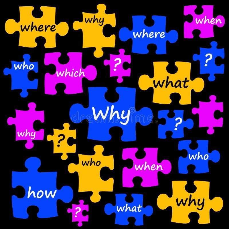 Fragenpuzzlespiel lizenzfreie abbildung