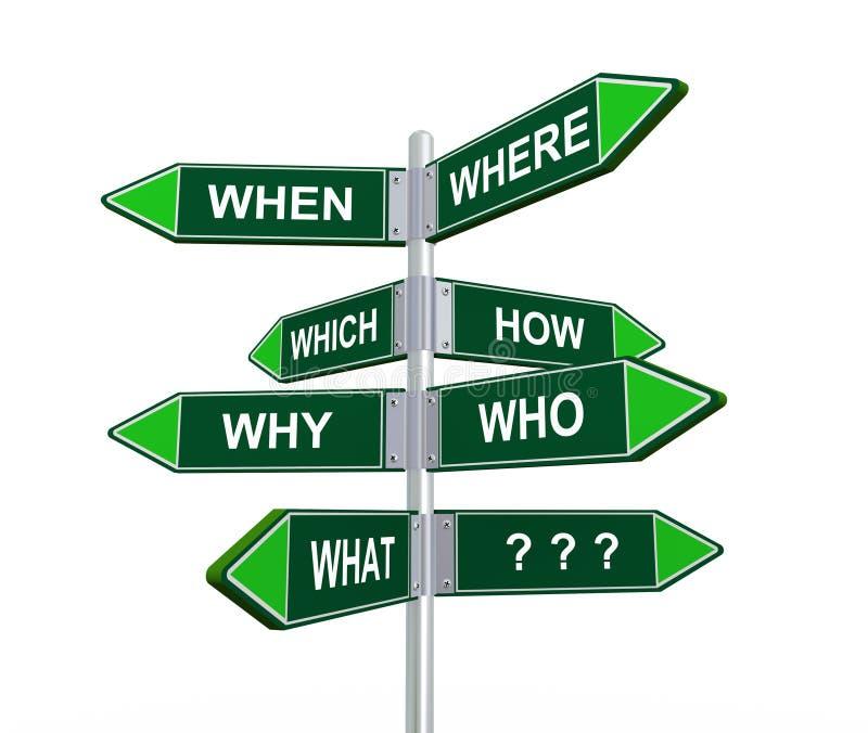 Frageworte 3d Signagewegweiser stock abbildung