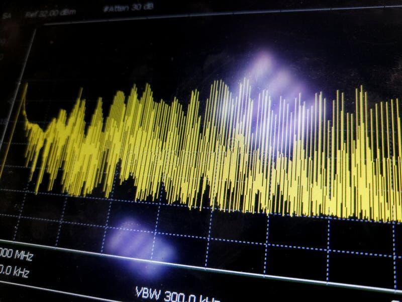 Fragment abstrait d'affichage à cristaux liquides des résultats de mesure d'analyseur de spectre images stock
