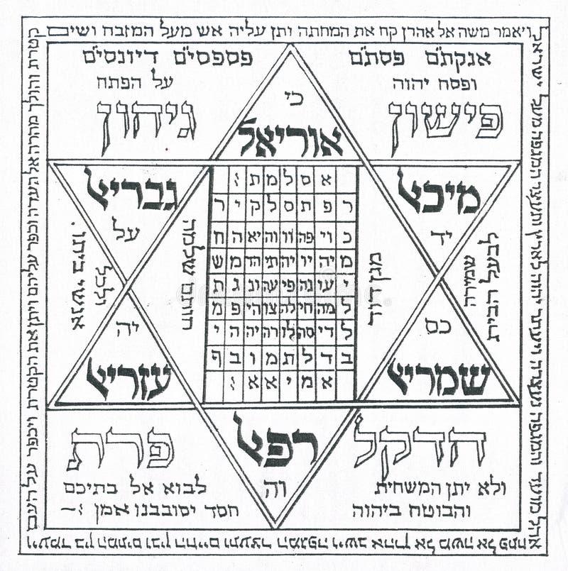 Fragment des alten Kabbalistic Gebetbuches stockbild
