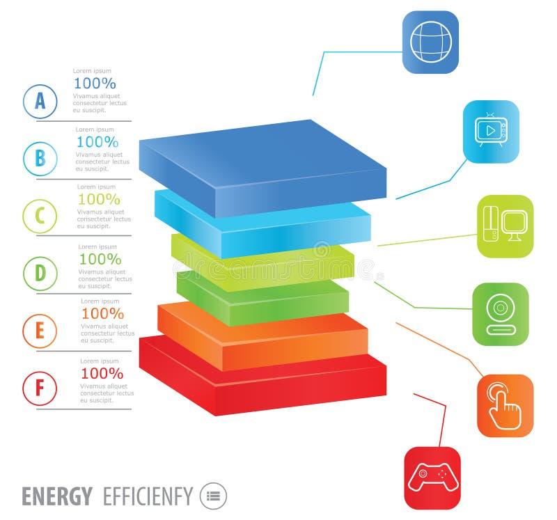 framförd energibild för effektivitet 3d stock illustrationer
