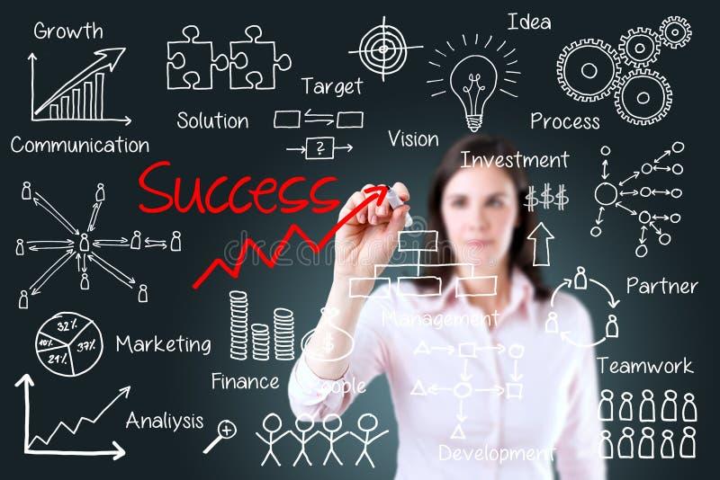 Framgång för handstil för affärskvinna vid många process. royaltyfria foton