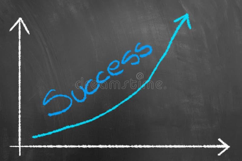 Framgång som upp växer pildiagrammet på svart tavla eller den svart tavlan royaltyfri bild