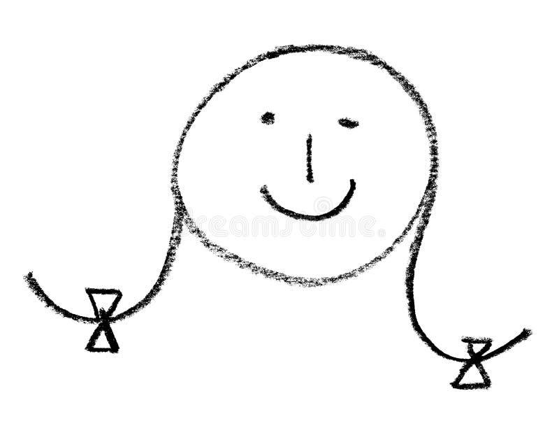 Framsidaflickakvinna vektor illustrationer
