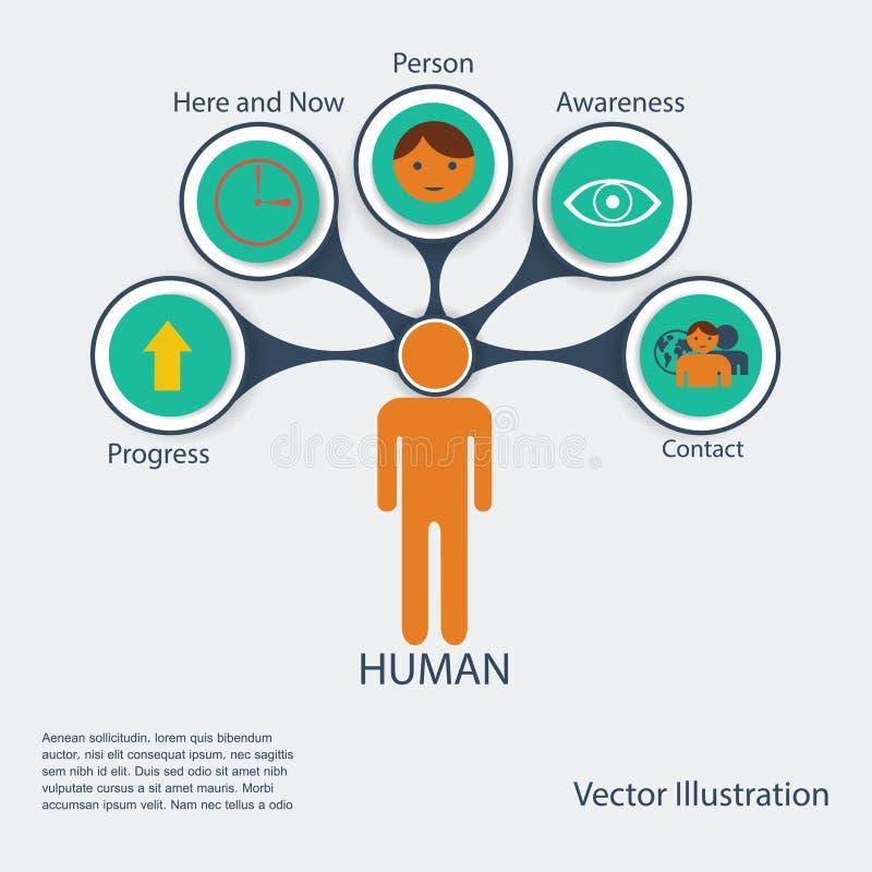 Framsidaprofilkontur vektor illustrationer