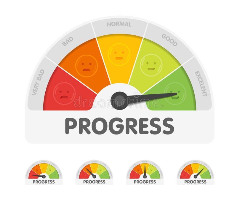 Framstegmeter med olika sinnesrörelser För indikatorvektor för mäta mått illustration Svart pil i färgat diagram stock illustrationer