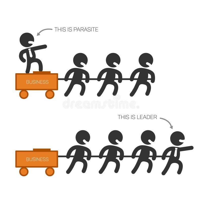 Framstickande vs ledarebegrepp royaltyfri illustrationer