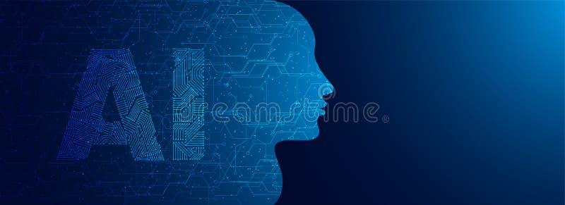Framtid av konstgjord intelligens (AI), mänsklig framsida med AI-text vektor illustrationer