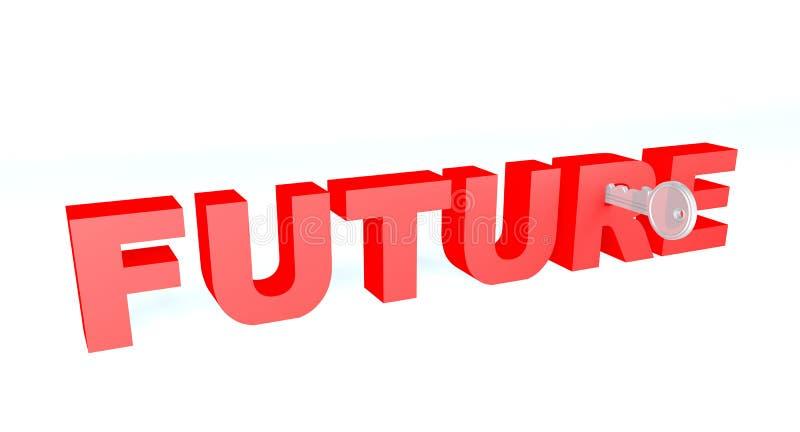 framtida tangent till ditt vektor illustrationer