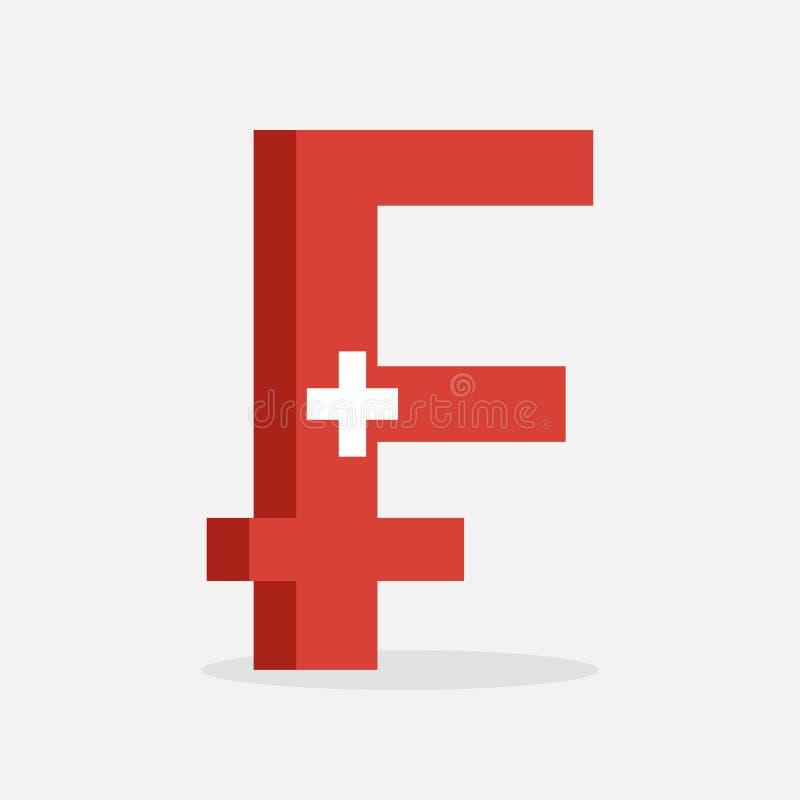 Franc Currency Symbol suizo con la bandera de Suiza ilustración del vector
