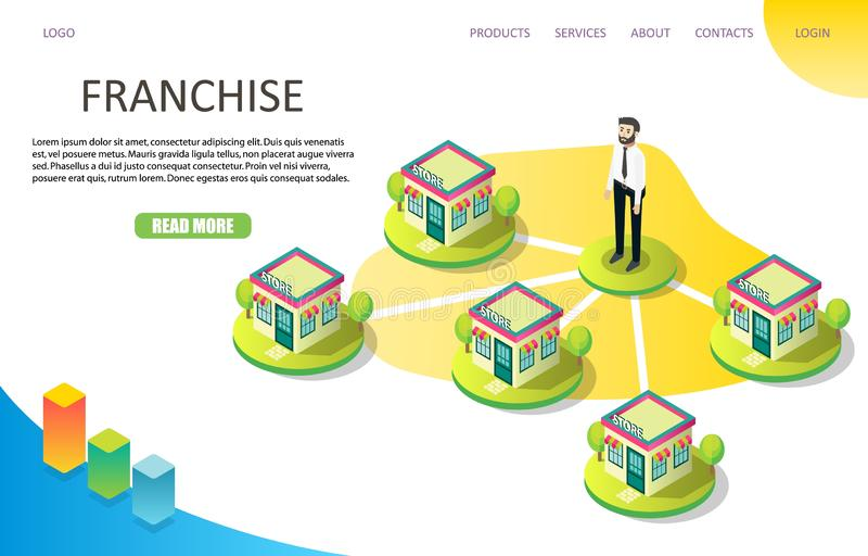 Franchise business landing page website vector template. Franchise business landing page website template. Vector isometric illustration. Chain store or retail royalty free illustration