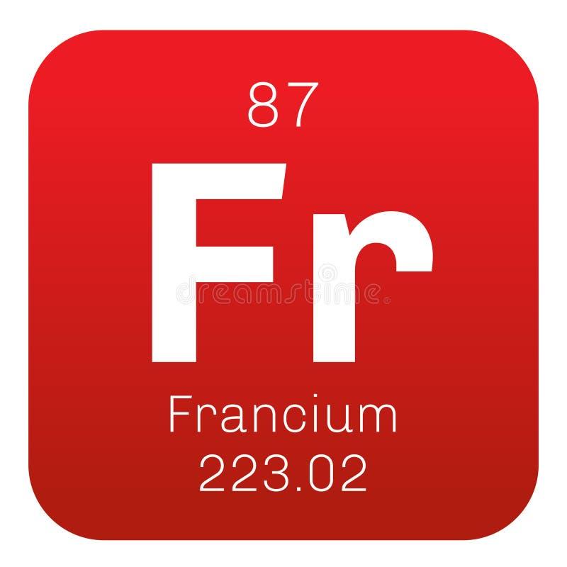 Francium chemisch element stock illustratie