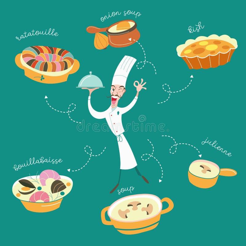 Francuska kuchnia Set Francuscy naczynia Szef kuchni z naczyniem royalty ilustracja