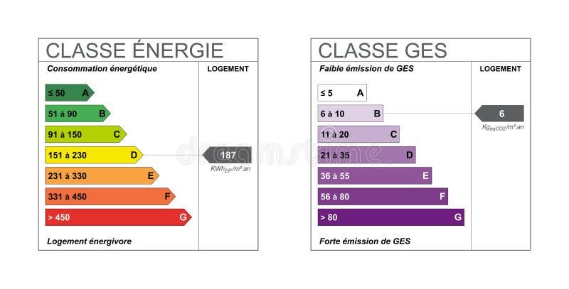 Francuskie energii klasy etykietki ilustracja wektor