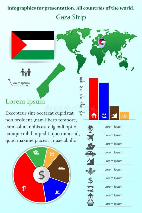 Franja de Gaza  Infographics para la presentación Todos los países del mundo libre illustration