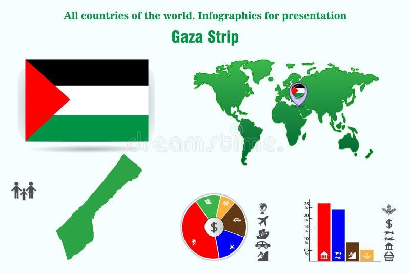 Franja de Gaza  Todos los países del mundo Infographics para la presentación libre illustration