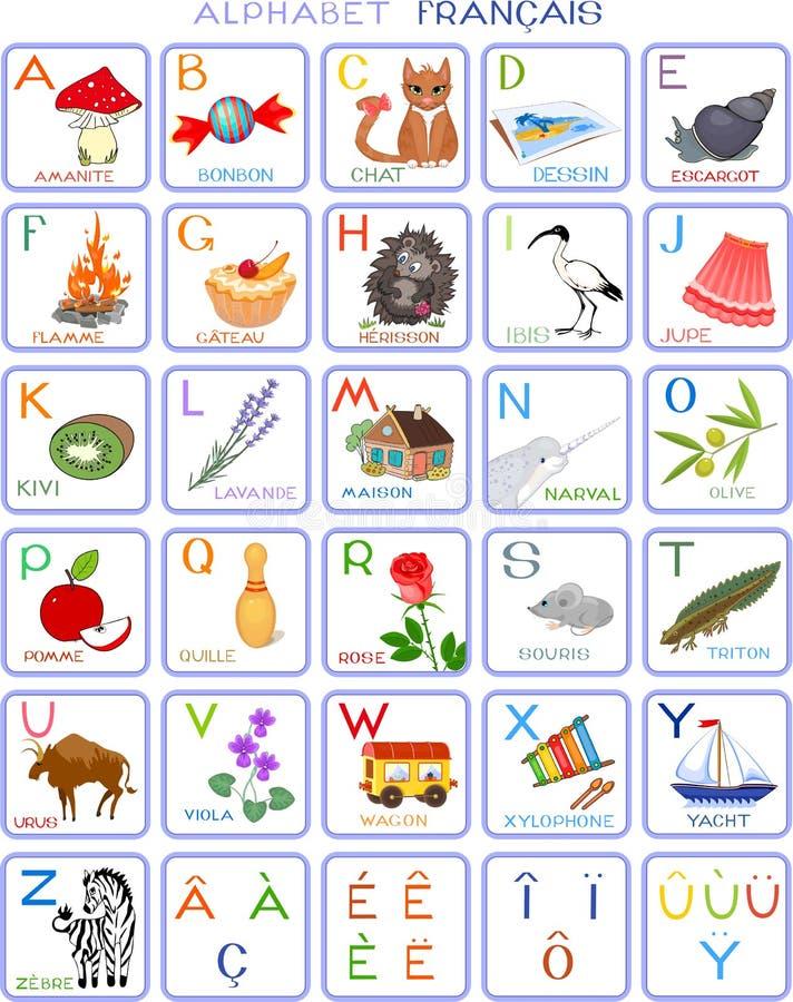 Französisches Alphabet lizenzfreie abbildung