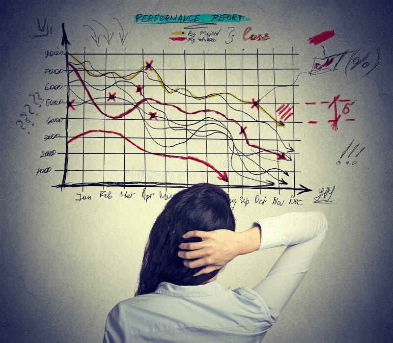 Frau, die schlechtes Wirtschaftsproblem löst Stressiges Geschäftsleben lizenzfreie stockbilder