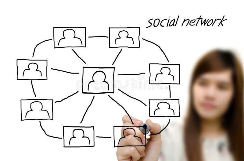 Frau, die Sozialnetzstruktur zeichnet lizenzfreie stockfotos