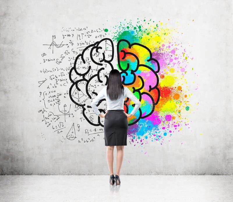 Frau mit dem schwarzen Haar und großer Gehirnskizze