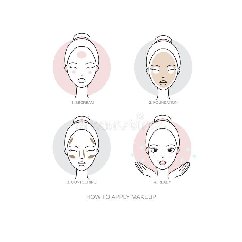 Frau skincare Routineikonensammlung Schritte, wie man Gesichtsmake-up anwendet Vektor lokalisierte die eingestellten Illustration lizenzfreie abbildung
