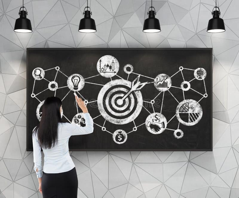 Frau zeichnet ein Flussdiagramm von Geschäftszielen auf der schwarzen Tafel Zeitgenössischer Raum mit dem schwarzen industriellen lizenzfreie stockfotografie
