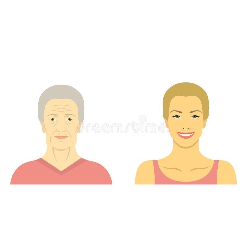 Frauengesicht vor und nach Altern Junge Frau und alte Frau mit Falten Die gleiche Person in ihrer Jugend und in hohen Alter stock abbildung