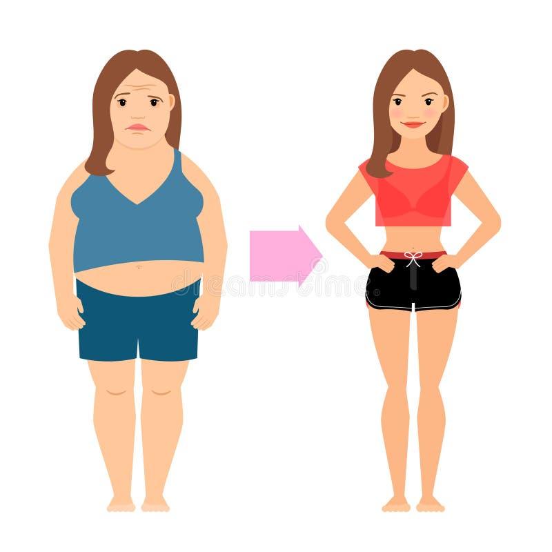 Frauengewichtsverlusterfolg stock abbildung