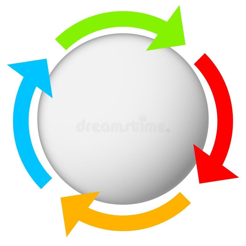 Frecce circolari con il piatto in bianco Processo, vettore di strategia illustrazione vettoriale