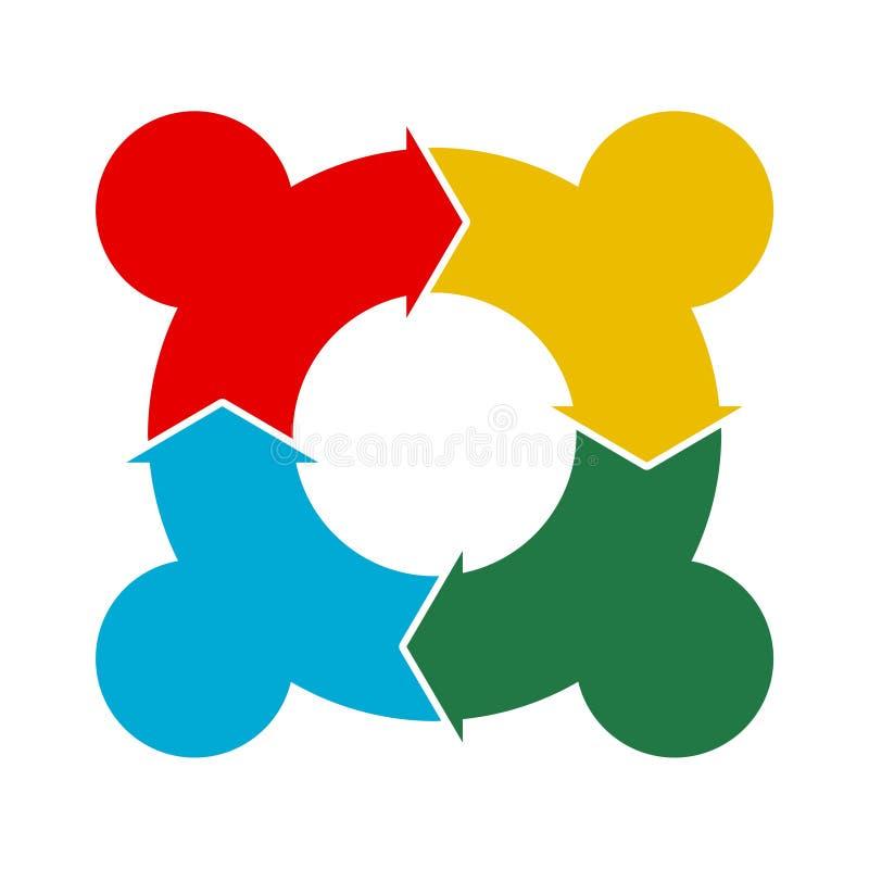 Frecce circolari, icona, logo o segno di flusso trattato illustrazione di stock