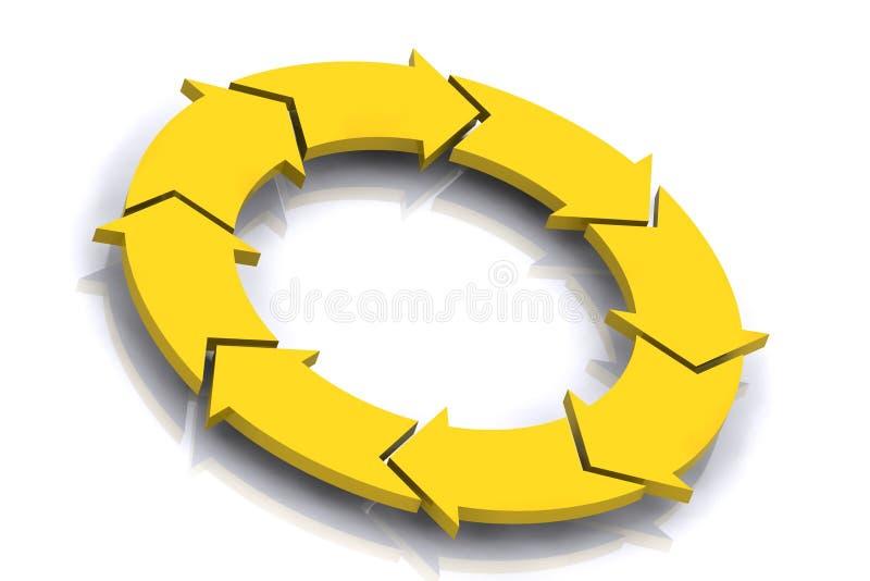 Frecce circolari verdi illustrazione di stock
