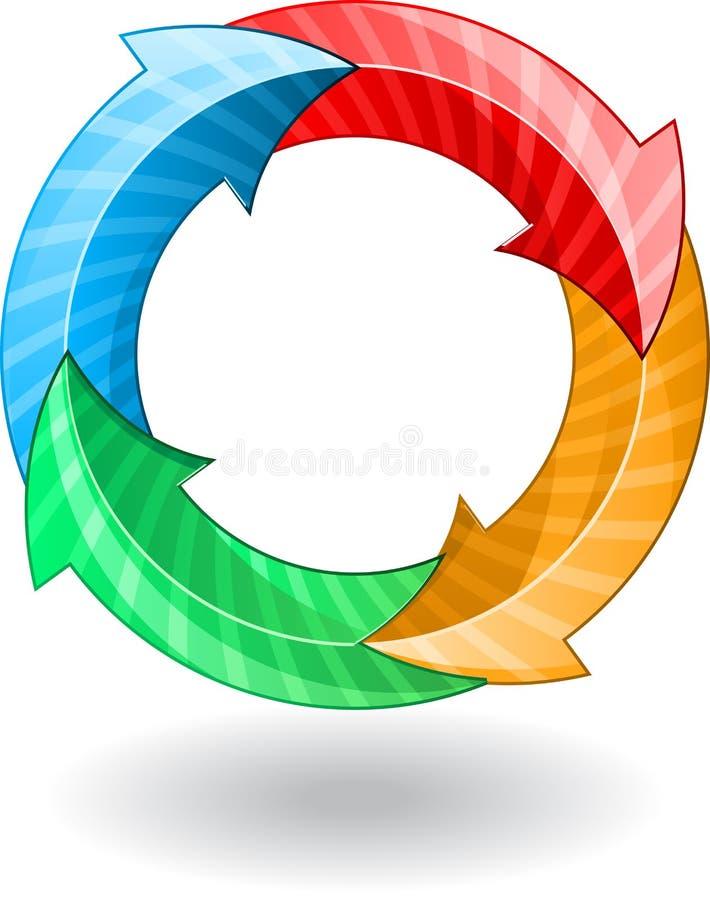 Frecce del cerchio illustrazione di stock