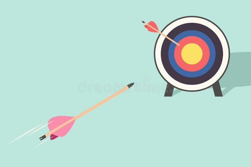Freccia ed obiettivo