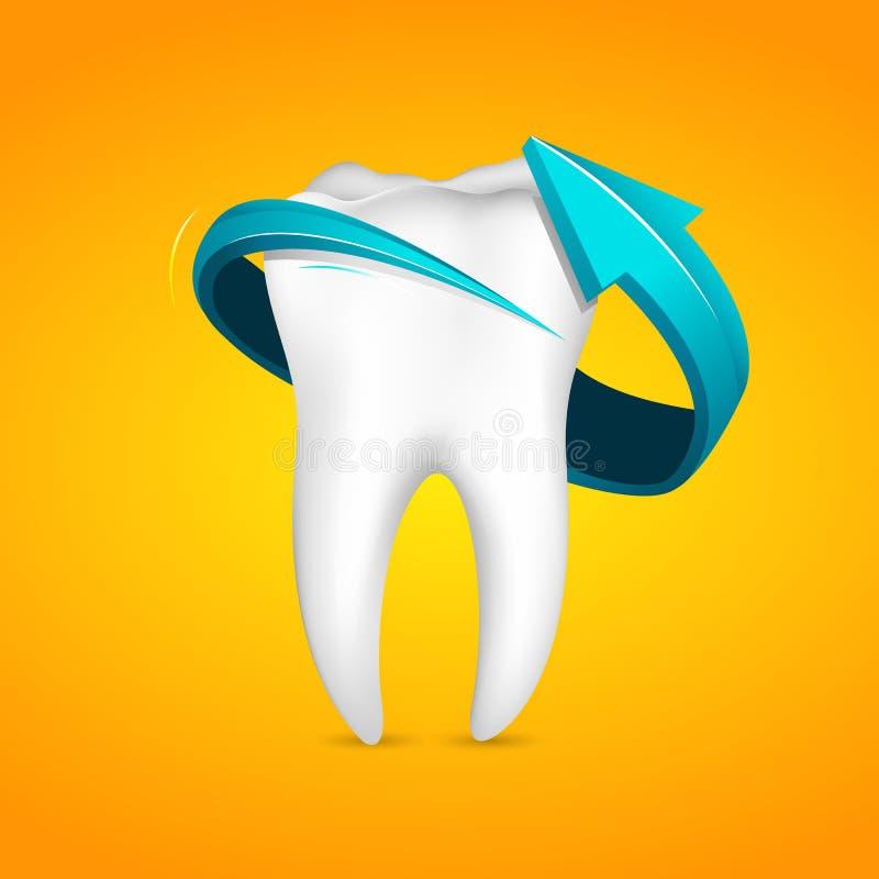 Freccia intorno al dente illustrazione di stock