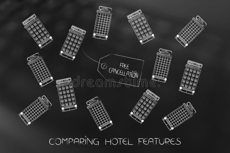 Free cancellation tag surrounded by group of hotels. Hotel features and reviews: free cancellation tag surrounded by group of accommodation buildings stock illustration
