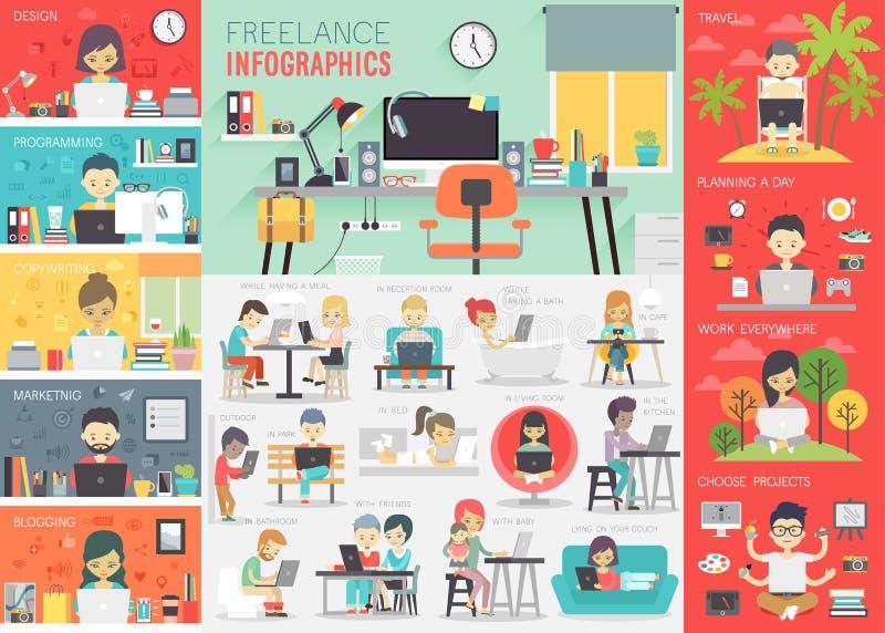 Freelance die Infographic met grafieken en andere elementen wordt geplaatst royalty-vrije illustratie