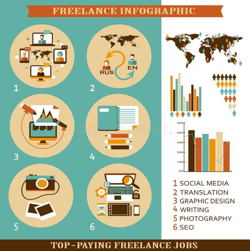 Фрилансе инфографика дизайнеры художники фрилансеры