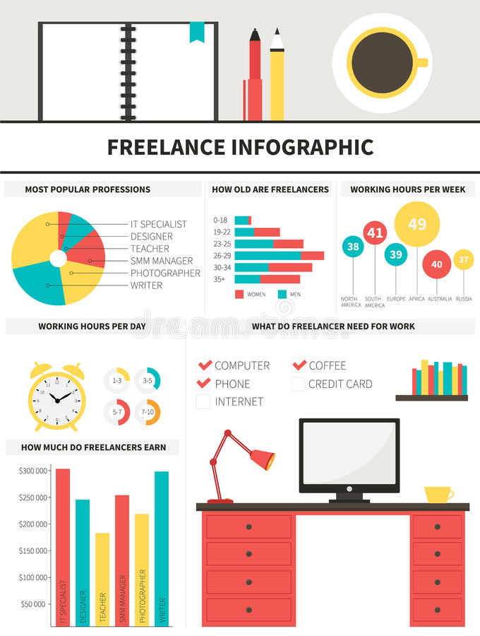 Freelance infographic. Made in vector - easy to edit stock illustration