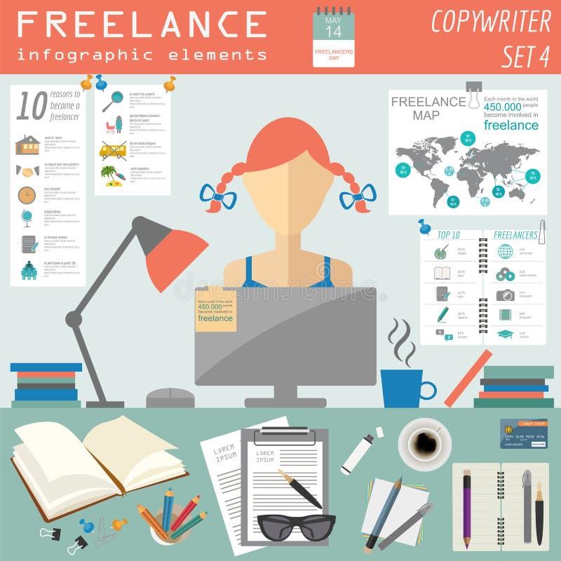 Freelance infographic malplaatje Vastgestelde elementen stock illustratie