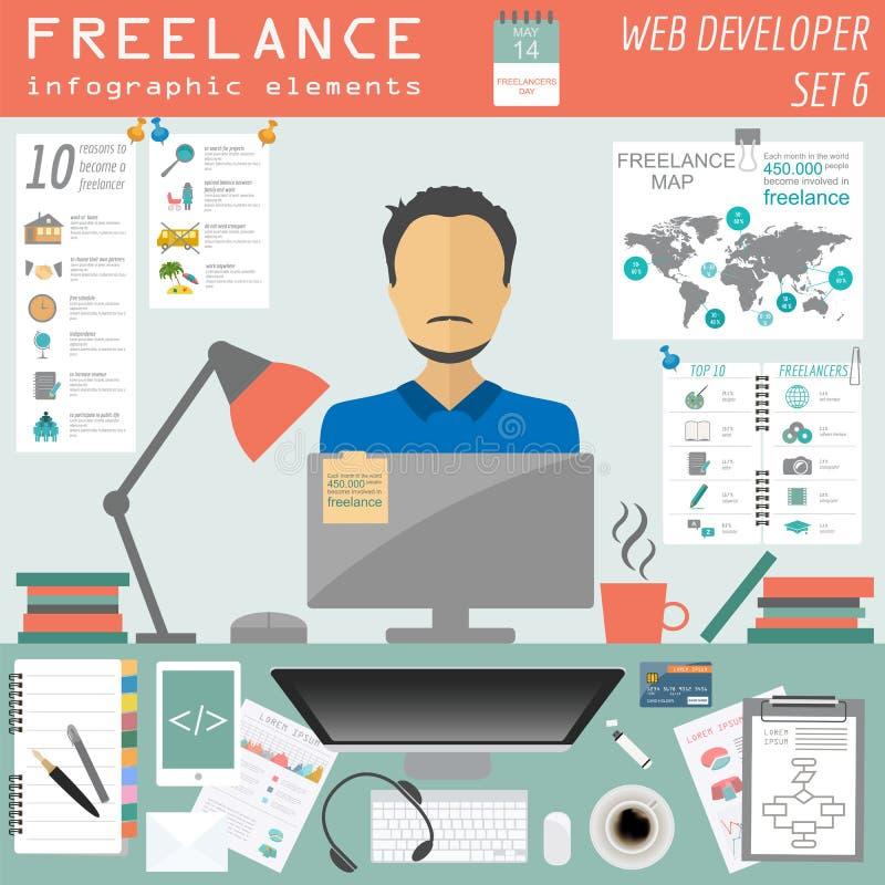 Freelance infographic malplaatje Vastgestelde elementen royalty-vrije illustratie