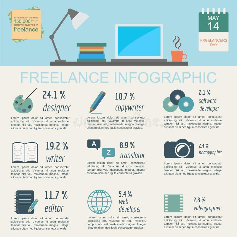 Freelance infographic malplaatje Vastgestelde elementen vector illustratie