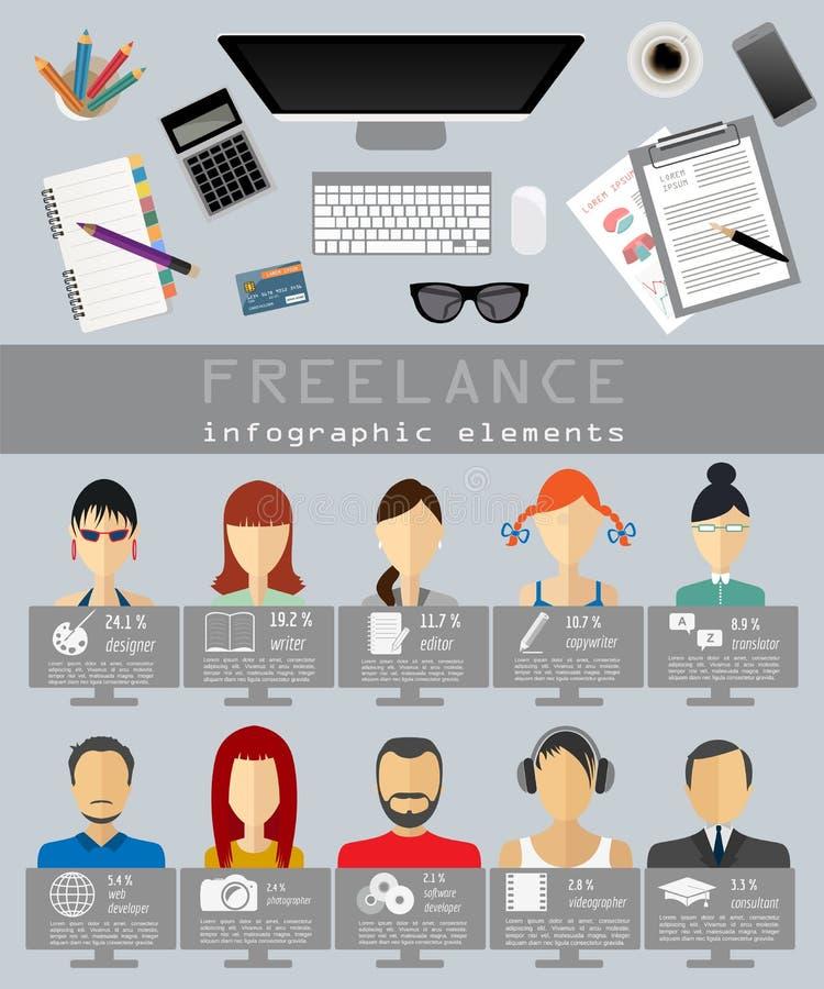 Freelance infographic malplaatje Vastgestelde elementen voor het creëren van u ow vector illustratie