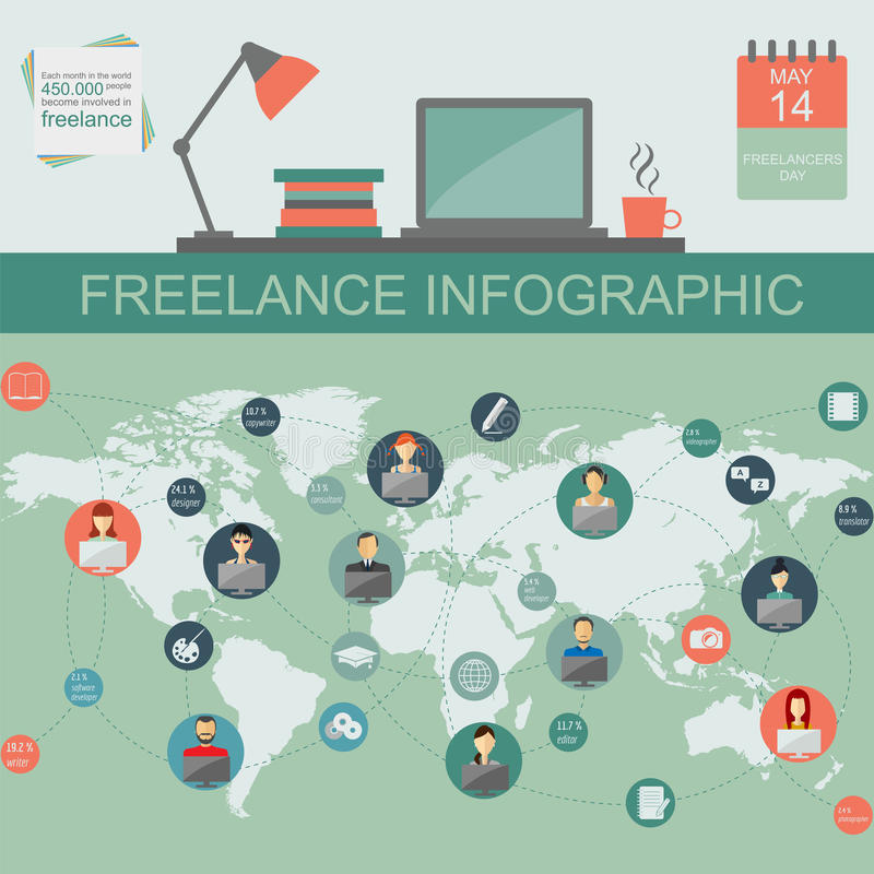 Freelance infographic template. Set elements. For creating you own infographic. Vector illustration royalty free illustration