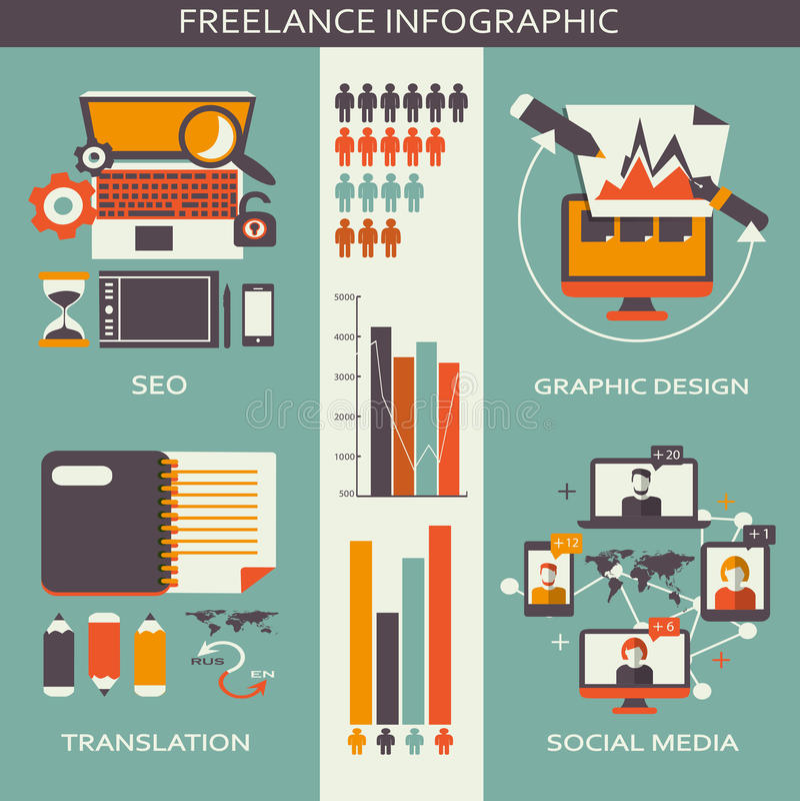 Freiberuflich tätiges infographic lizenzfreie abbildung