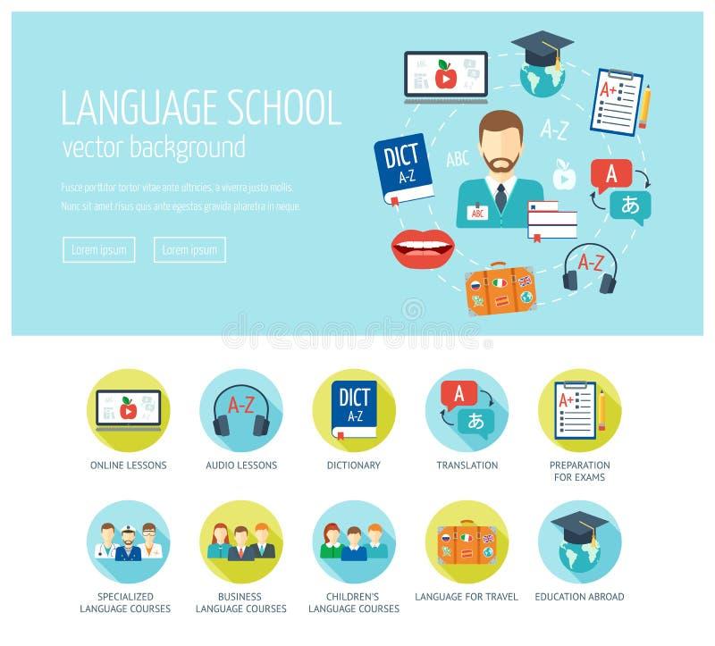 Fremdsprachelernen- Webdesignkonzept für Website und Landungsseite Fremdsprachenschule und Kurse Abbildung im Vektor Flaches d vektor abbildung