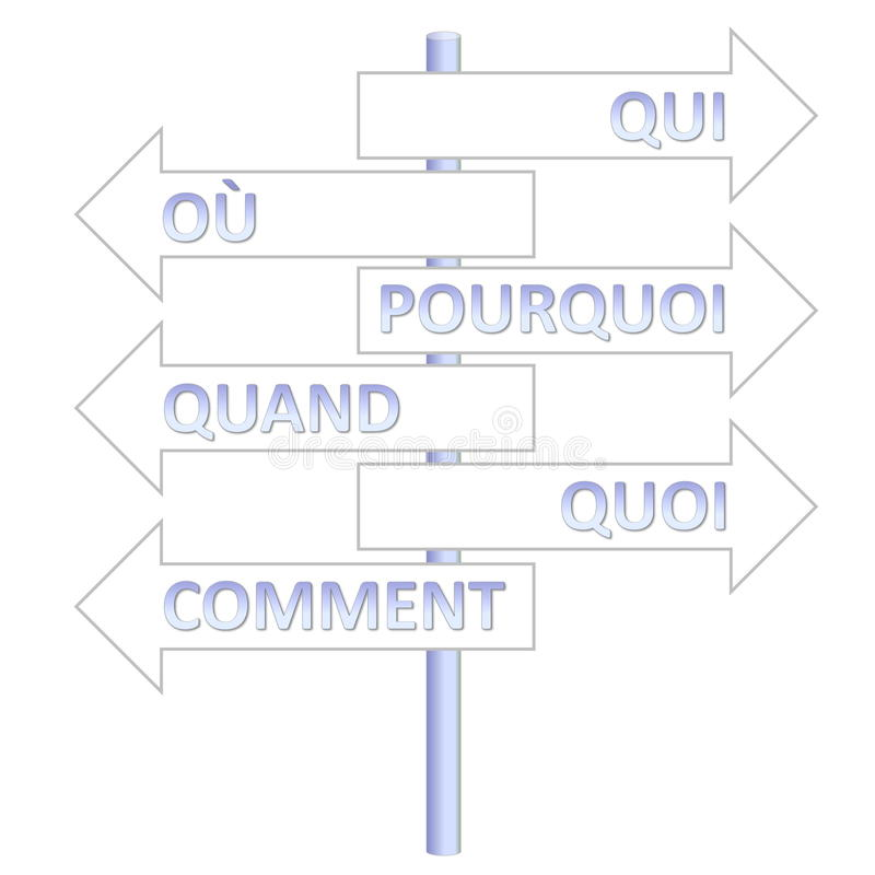 French Question Words Stock Photo - Image: 37948390