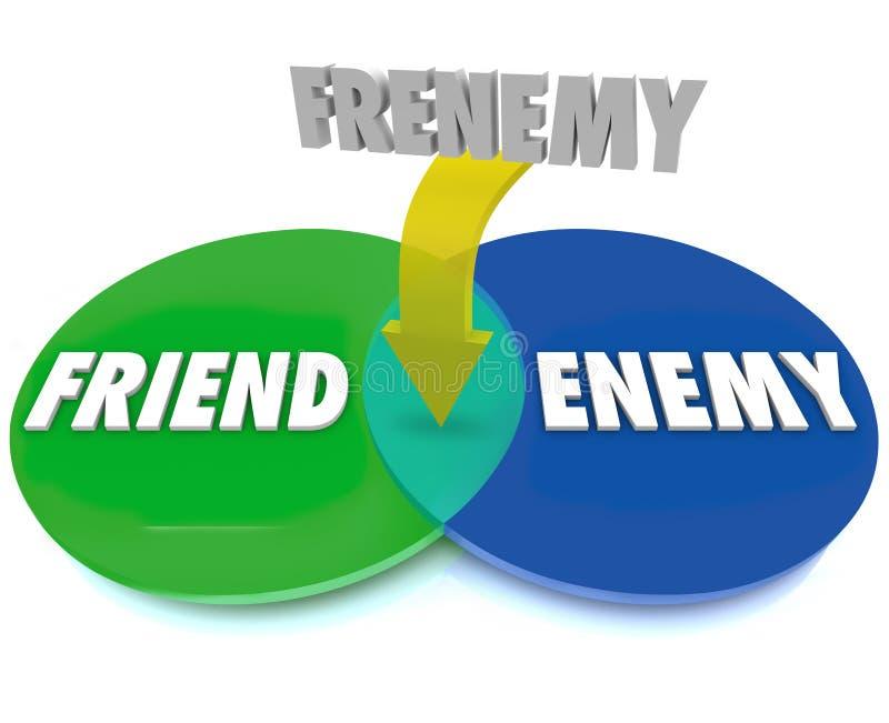 Frenemy Venn Digram przyjaciel Zostać Nieprzyjacielskim ilustracja wektor