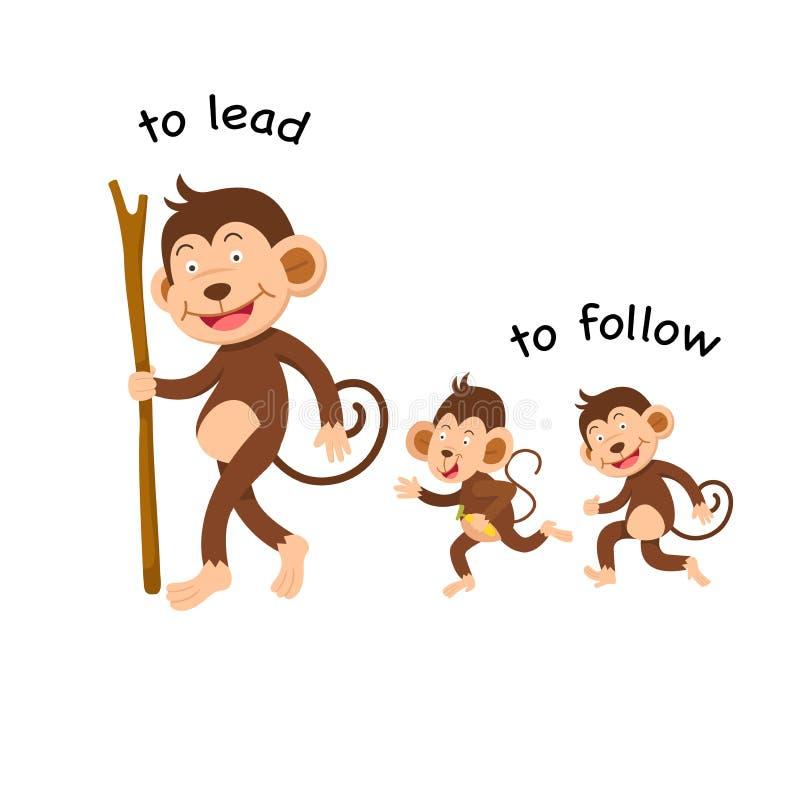 Frente a la ventaja y seguir stock de ilustración