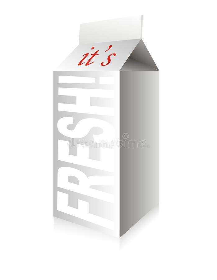 Fresh Inspiration Idea Stock Photos